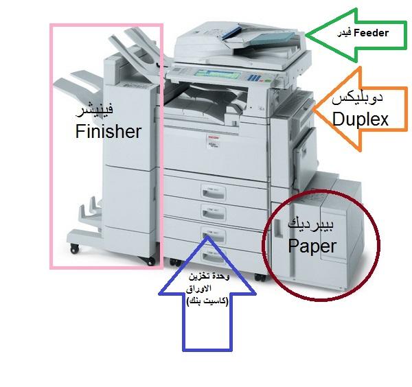 مكونات و وظائف ماكينات تصوير المستندات